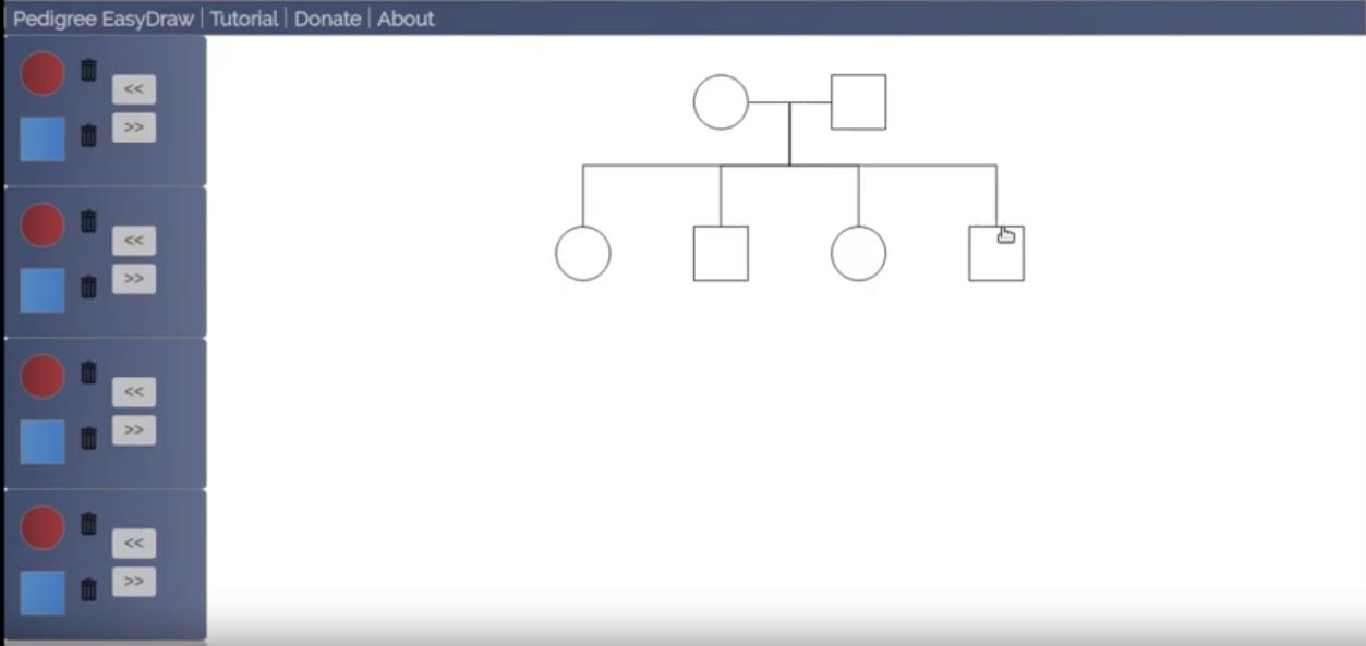 free pedigree tutorial